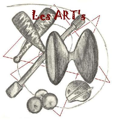 [Jonglage association] Les ART's Index du Forum